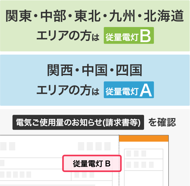 関西・中国・四国エリアの方は従量電灯A、関東・中部・東北・九州・北海道エリアの方は従量電灯B